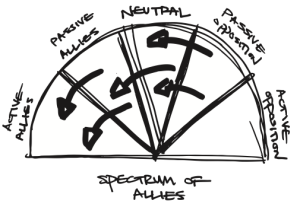 spectrum-of-allies-1